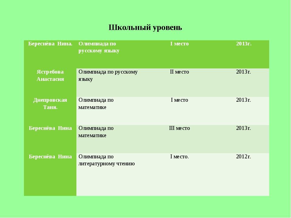 Школьный уровень Береснёва Нина.Олимпиада по русскому языкуI место2013г. Я...