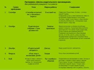 Программа «Школы родительского просвещения» для родителей учащихся 3-го класс