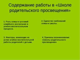 Содержание работы в «Школе родительского просвещения» 1. Роль семьи и условий