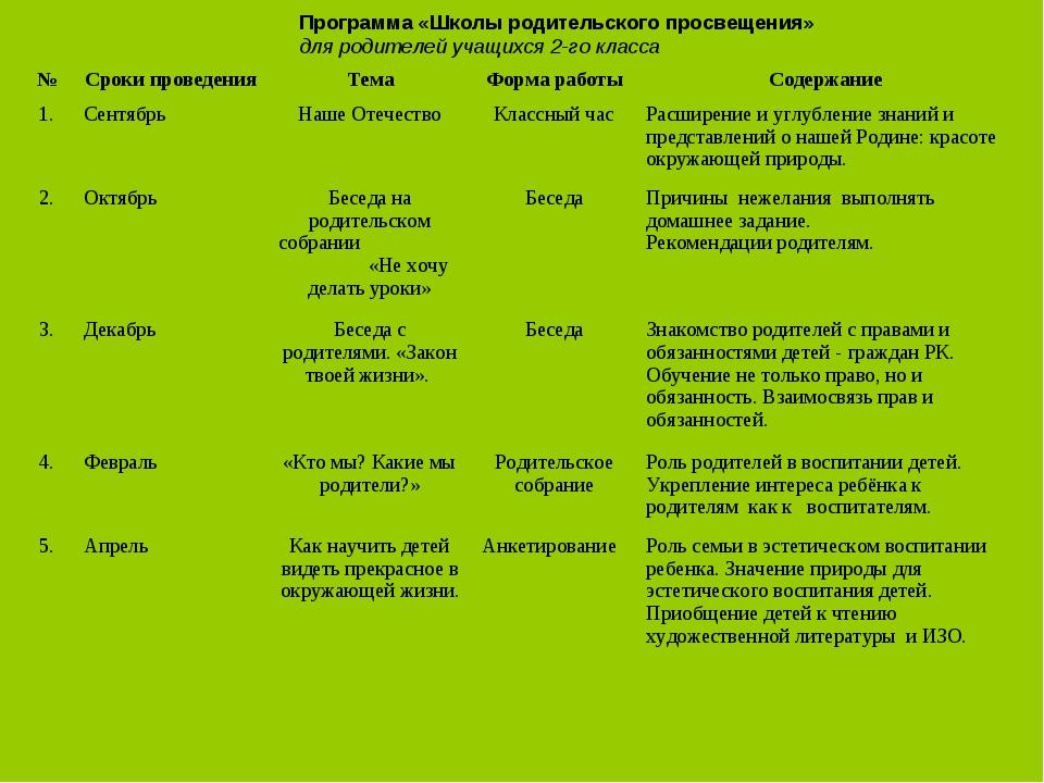 Программа «Школы родительского просвещения» для родителей учащихся 2-го класс...