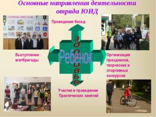 Основные направления деятельности отряда ЮИД  Проведение бесед Участие в про