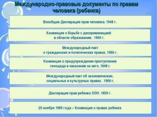 Международно-правовые документы по правам человека (ребенка) Всеобщая Деклара