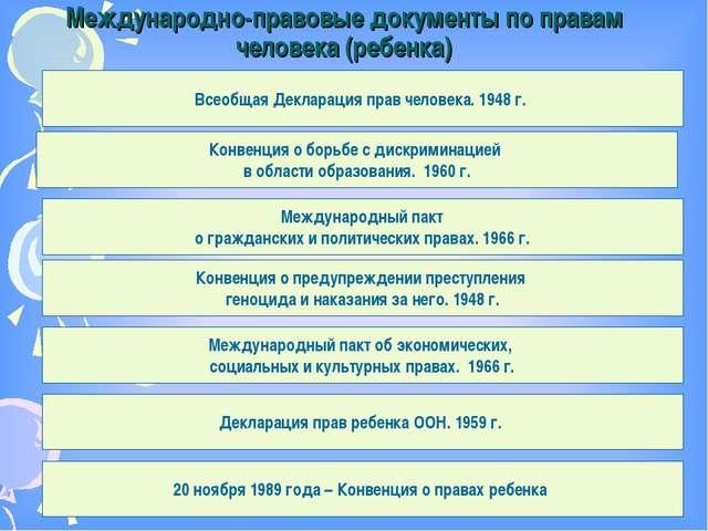 Международно-правовые документы по правам человека (ребенка) Всеобщая Деклара...