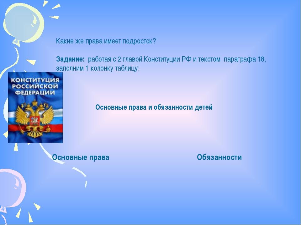 Какие же права имеет подросток? Задание: работая с 2 главой Конституции РФ и...