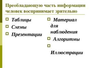 Преобладающую часть информации человек воспринимает зрительно Таблицы Схемы П
