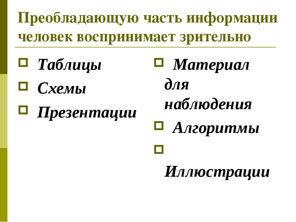 Преобладающую часть информации человек воспринимает зрительно Таблицы Схемы П...