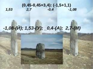 (0,45-0,45×3,4): (-1,5+1,1)  -1,08-(Й); 1,53-(У); _0,4-(А); 2,7-(М) 1,53