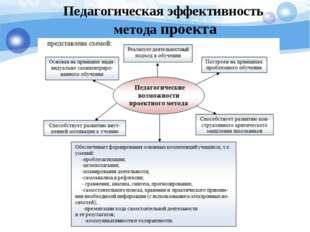 Педагогическая эффективность метода проекта