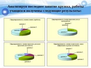 Анализируя последнее занятие кружка, работы учащихся получены следующие резул