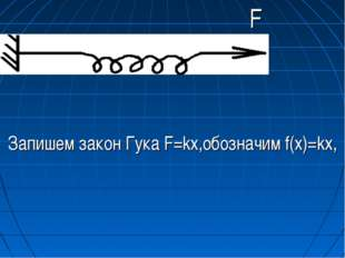 F Запишем закон Гука F=kx,обозначим f(x)=kx,