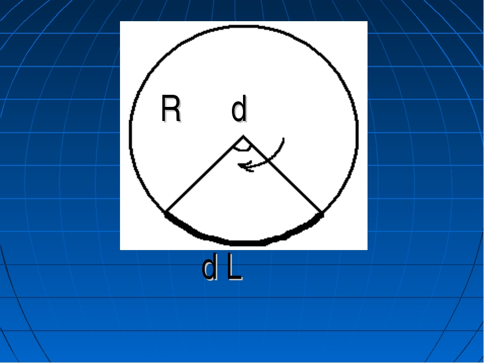 R dφ d L