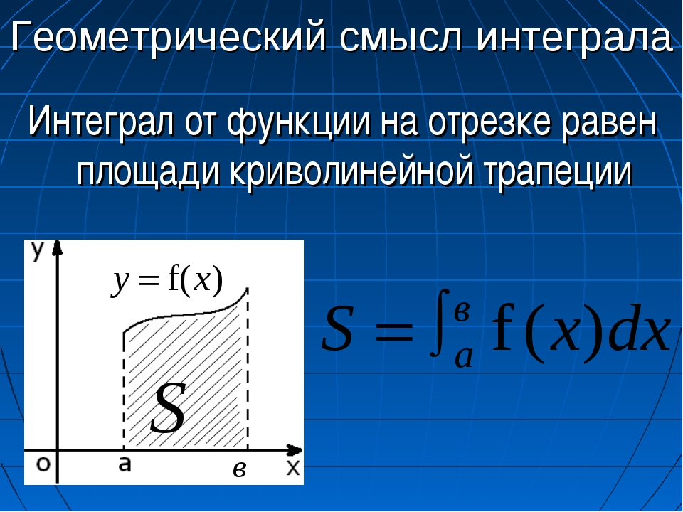 Геометрический смысл интеграла Интеграл от функции на отрезке равен площади к...