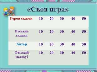 Герои сказок 1020304050 Русские сказки1020304050 Автор10203040