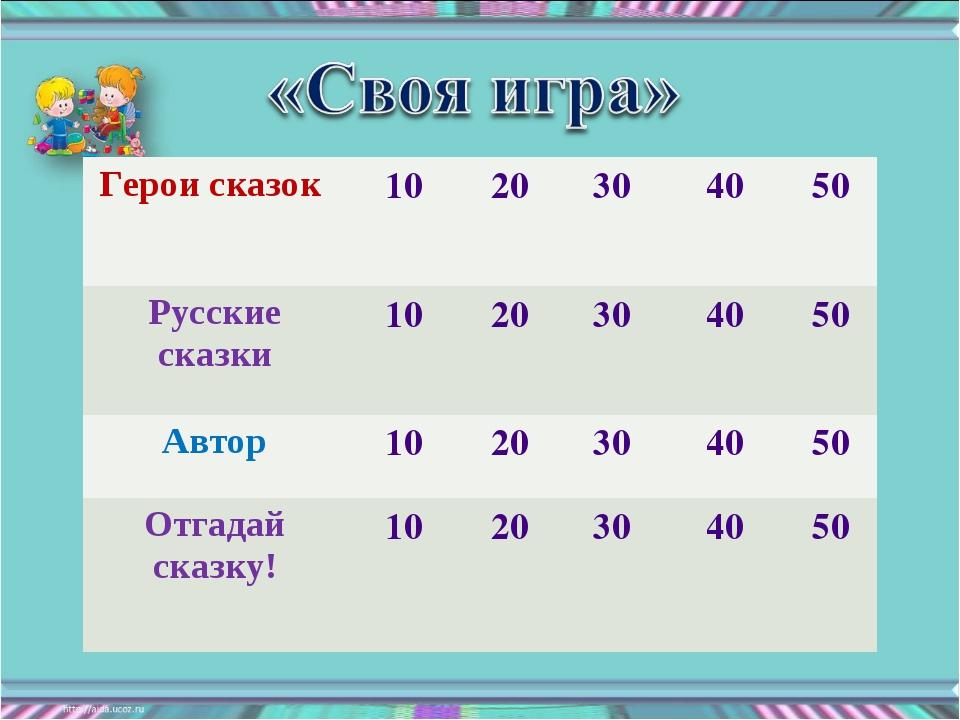 Герои сказок 1020304050 Русские сказки1020304050 Автор10203040...