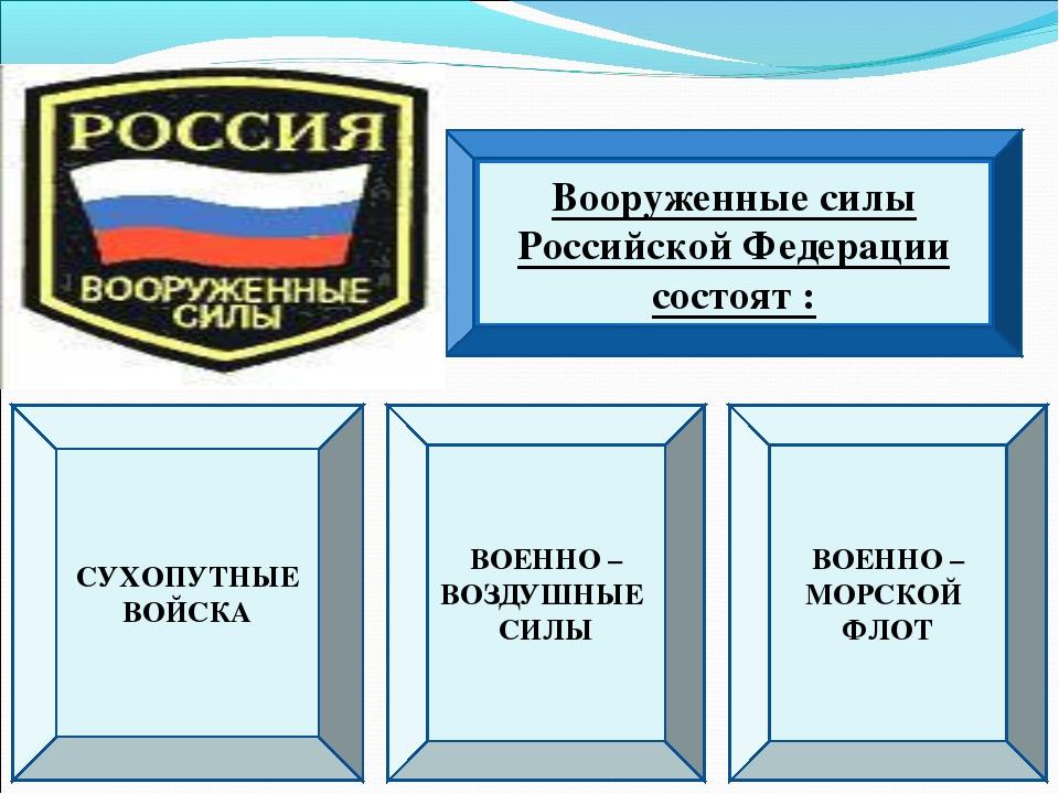 ВОЕННО – ВОЗДУШНЫЕ СИЛЫ Вооруженные силы Российской Федерации состоят : ВОЕНН...
