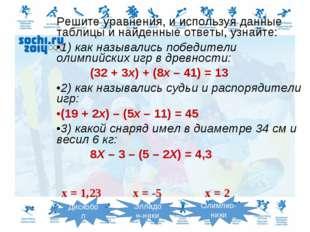 Решите уравнения, и используя данные таблицы и найденные ответы, узнайте: 1)