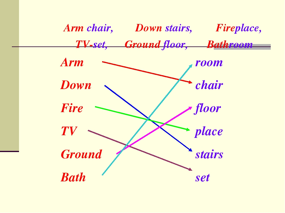Arm Down Fire TV Ground Bath room chair floor place stairs set Bathroom Arm c...