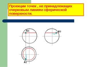 Проекции точек , не принадлежащих очерковым линиям сферической поверхности. А