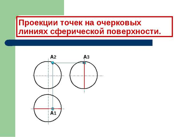 Проекции точек на очерковых линиях сферической поверхности. А1 А2 А3