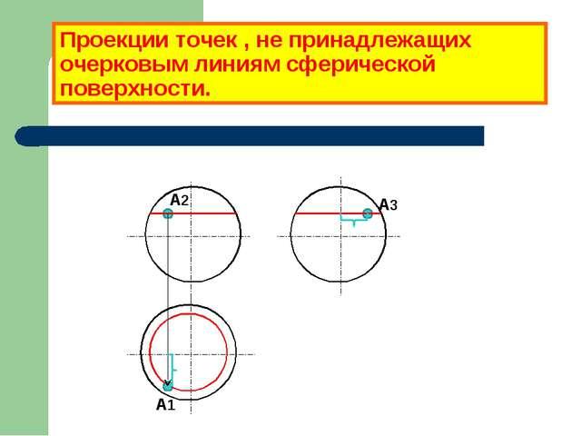 Проекции точек , не принадлежащих очерковым линиям сферической поверхности. А...