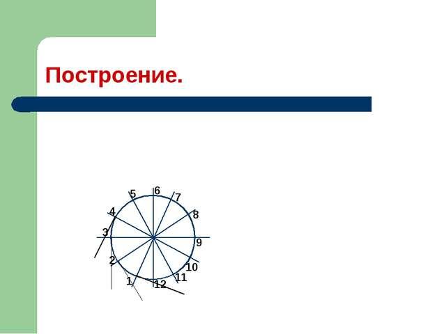 Построение. 1 2 3 4 5 6 7 8 9 10 11 12