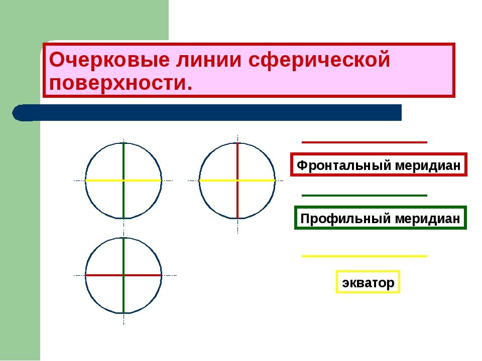 Очерковые линии сферической поверхности. Фронтальный меридиан Профильный мери...