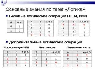 Основные знания по теме «Логика» Базовые логические операции НЕ, И, ИЛИ Допол