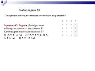Построение таблиц истинности логических выражений* Разбор задачи A3 Задание А
