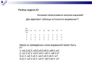 Каким из приведённых ниже выражений может быть F? ¬x1 /\ x2 /\ ¬x3 /\ x4 /\ x