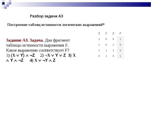 Построение таблиц истинности логических выражений* Разбор задачи A3 Задание А...