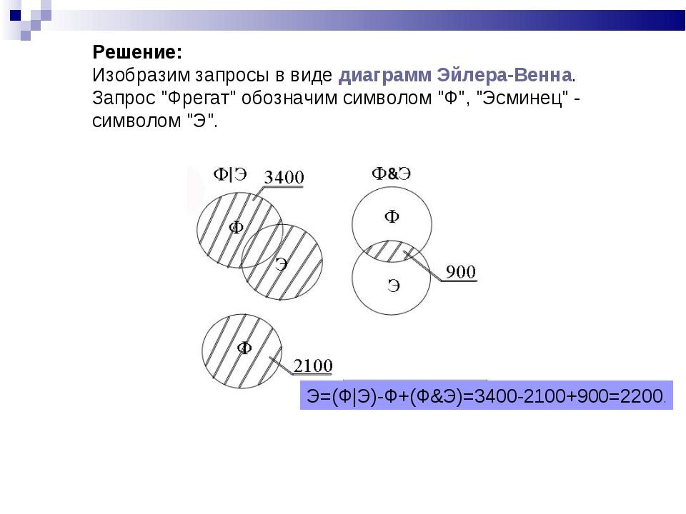 """Решение: Изобразим запросы в виде диаграмм Эйлера-Венна. Запрос """"Фрегат"""" обоз..."""