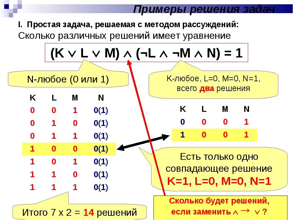 I. Простая задача, решаемая с методом рассуждений: Сколько различных решений...