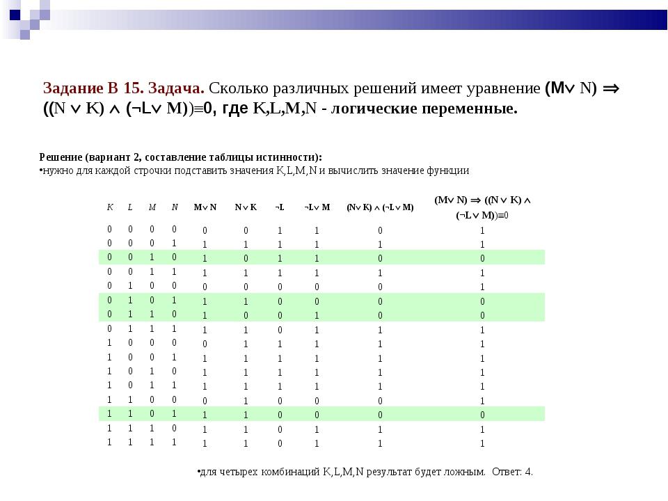 Задание В 15. Задача. Сколько различных решений имеет уравнение (M N)  ((N...
