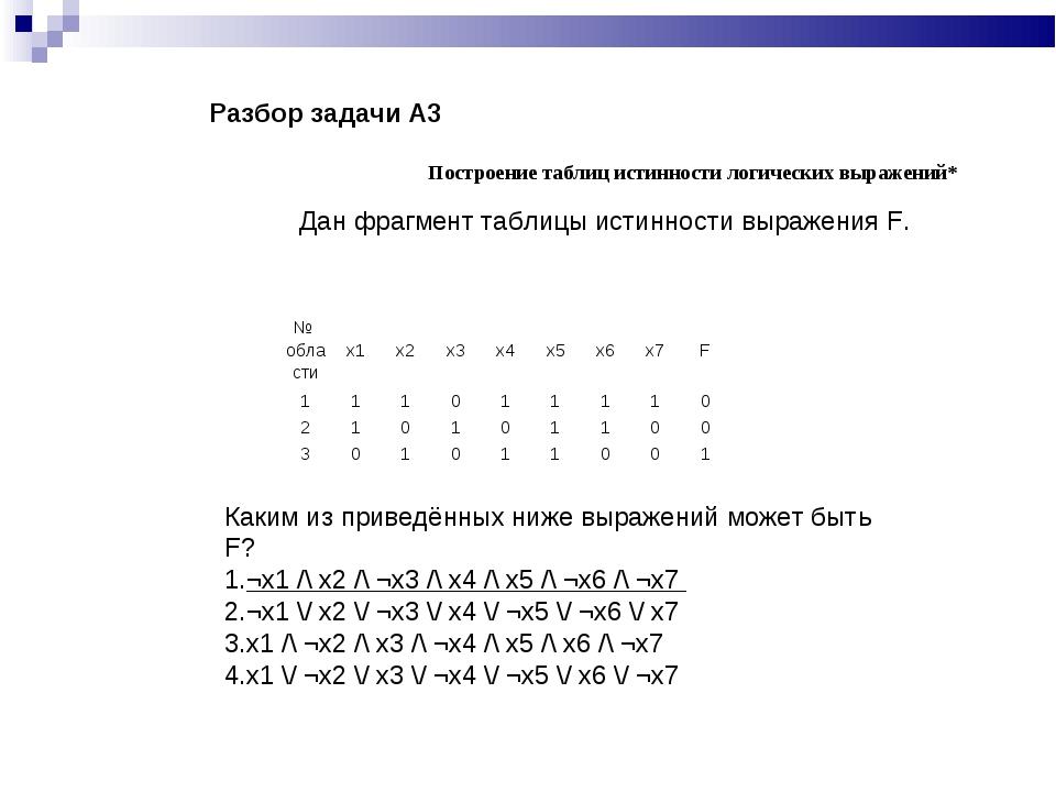 Каким из приведённых ниже выражений может быть F? ¬x1 /\ x2 /\ ¬x3 /\ x4 /\ x...