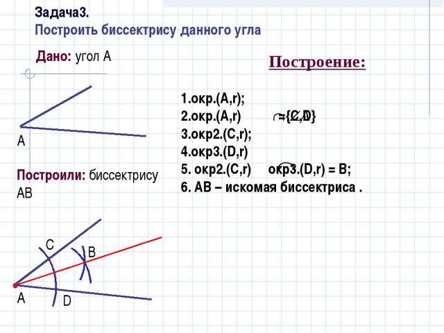 Дано: угол А Построили: биссектрису АВ Построение: 1.окр.(A,r); 2.окр.(A,r) =...
