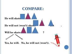 COMPARE: He will skate. . He will not (won't) skate. not . Will he skate ? ?