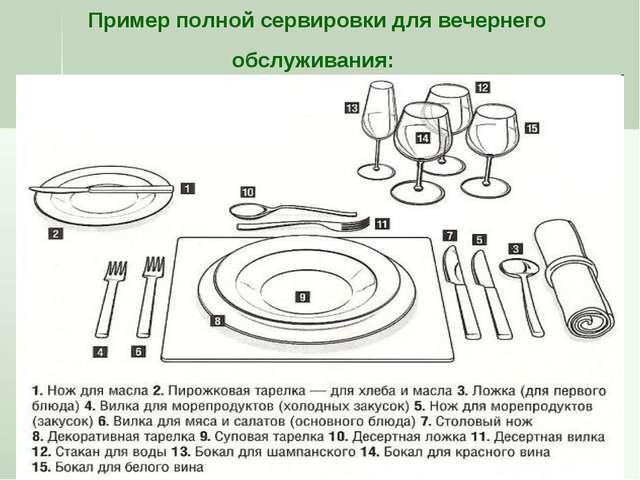 Пример полной сервировки для вечернего обслуживания: