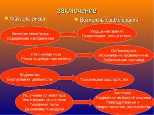 заключение Факторы риска Возможные заболевания Качество мониторов Содержание