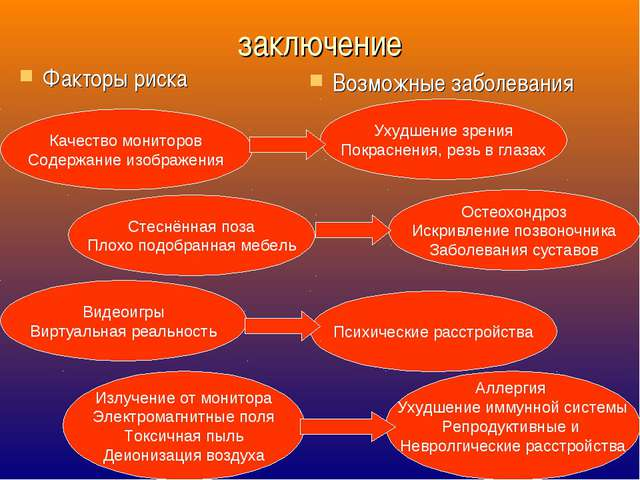 заключение Факторы риска Возможные заболевания Качество мониторов Содержание...