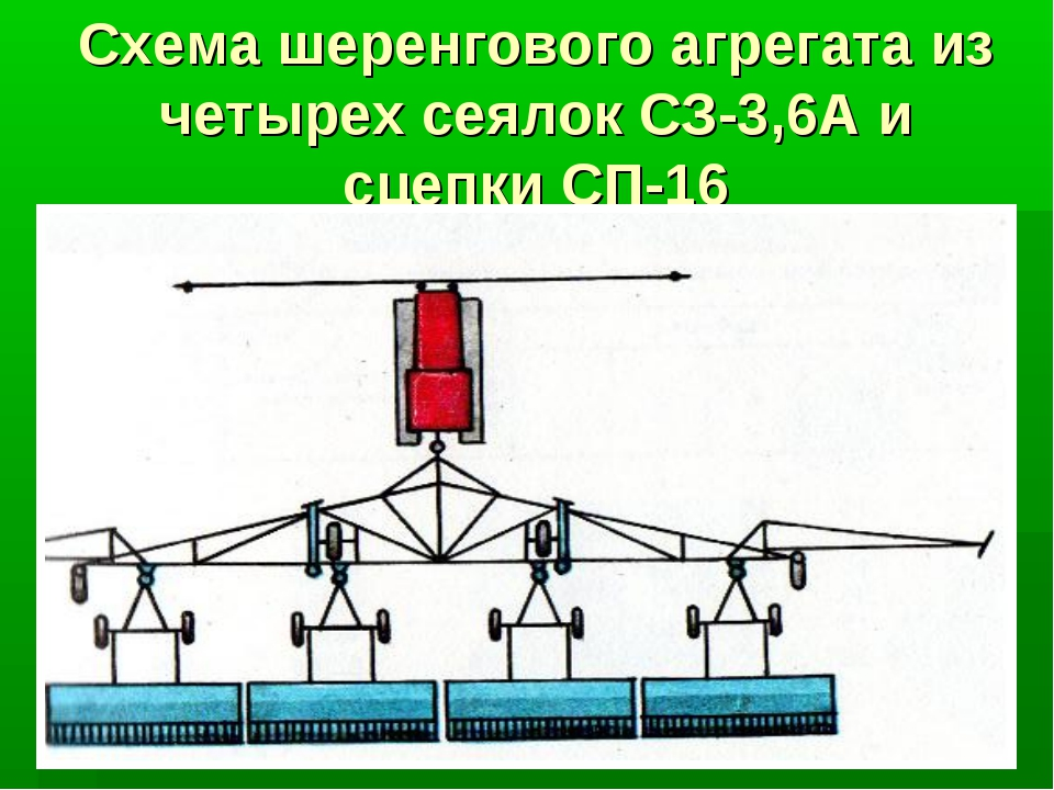 Схема шеренгового агрегата из четырех сеялок СЗ-3,6А и сцепки СП-16