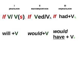 I реальноеII маловероятноеIII нереальное If V/ V(s), will +VIf Ved/V2, wou