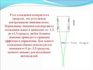 Угол схождения измеряется в градусах, это угол между центральными линиями кол