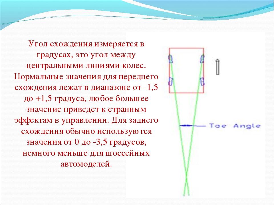 Угол схождения измеряется в градусах, это угол между центральными линиями кол...