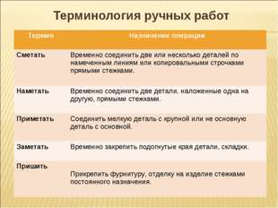 Терминология ручных работ ТерминНазначение операции Сметать Временно соедин
