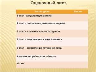 Оценочный лист.  Этапы урокаБаллы 1 этап - актуализация знаний  2 этап – п