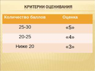 Количество балловОценка 25-30«5» 20-25«4» Ниже 20«3»