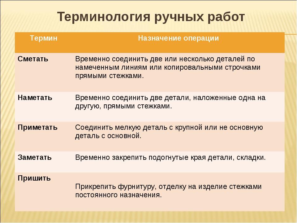 Терминология ручных работ ТерминНазначение операции Сметать Временно соедин...