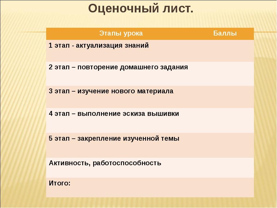 Оценочный лист.  Этапы урокаБаллы 1 этап - актуализация знаний  2 этап – п...