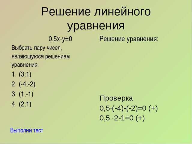 Решение линейного уравнения 0,5х-у=0 Выбрать пару чисел, являющуюся решением...