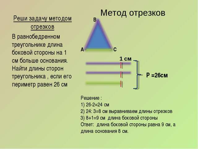 Реши задачу методом отрезков Метод отрезков В равнобедренном треугольнике дли...